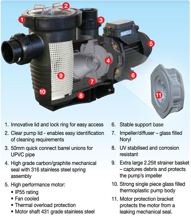 Waterco Hydrotuf 125 1 25 Hp Pool Pump