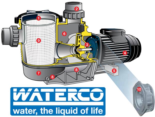 Waterco Hydrostorm 200 2 00 Hp Pool Pump