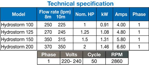 Waterco Hydrostorm 125 1 25 Hp Pool Pump