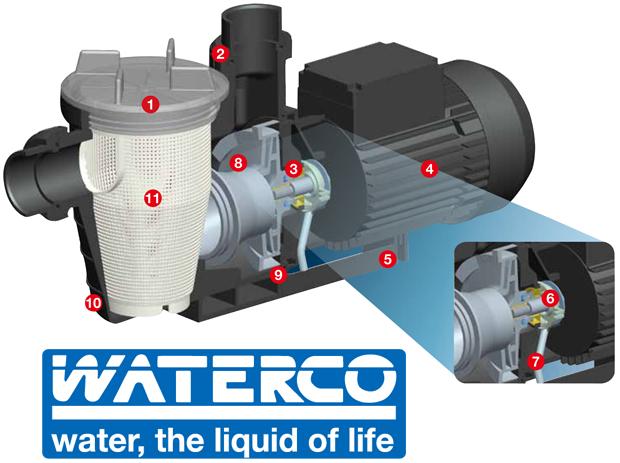 Waterco pumps