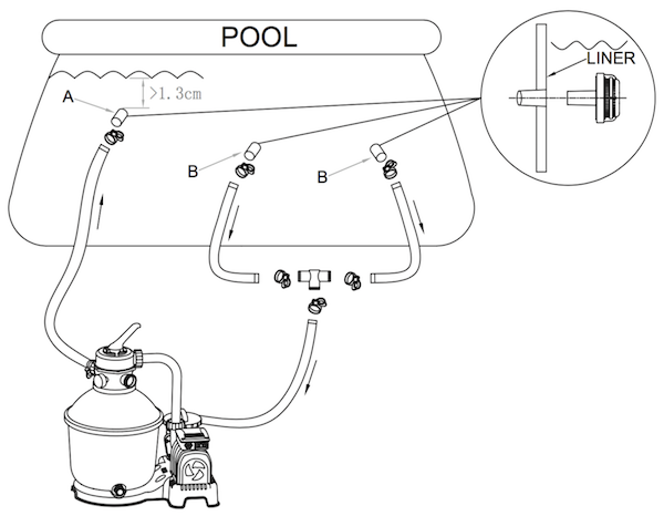 Above Ground Pool Pump And Filter Installation Diagram