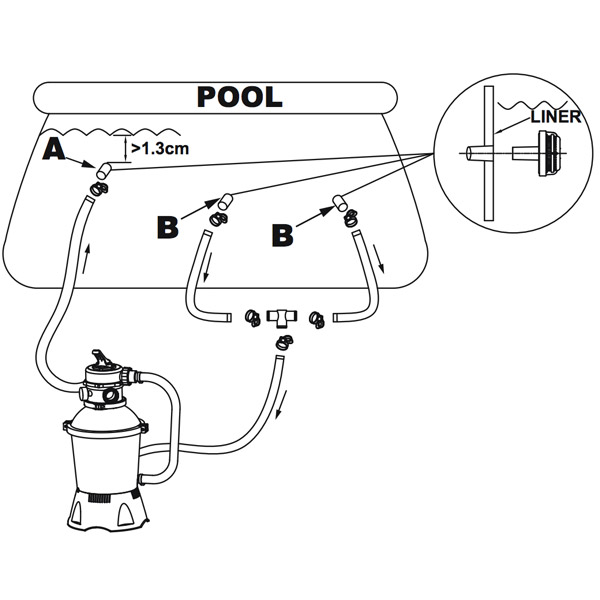 530gph bestway flowclear sand filter pump 58397 for above ground swimming pools ebay Swimming pool water flow diagram