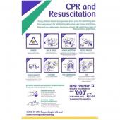 CPR Sign / Resuscitation Chart