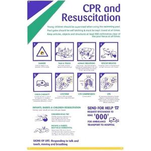 2 x CPR Sign / Resuscitation Chart/ Twin pack